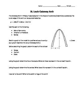 Algebra 1 Gateway Arch Quadratics Project