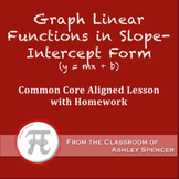 Graph Linear Functions in Slope-Intercept Form (Lesson Plan with Homework)