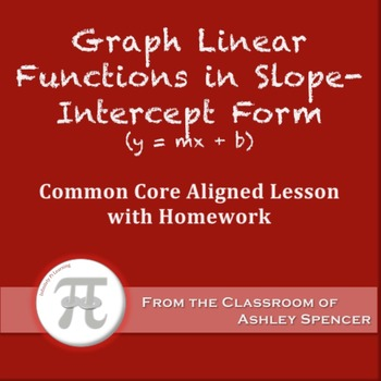 Graph Linear Functions in Slope-Intercept Form (Lesson Pla