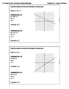 Graph Linear Functions Using Intercepts (Lesson Plan with Homework)
