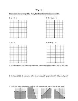 Algebra 1:  Graphing Inequalities