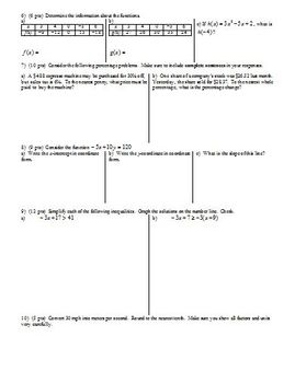 Algebra 1 Group Practice Test Equations Relations and Graphs Test Fall 2013