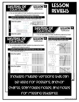 Algebra 1 Intervention Unit 4 (Systems of Equations & Inequalities)