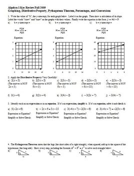 Algebra 1 Key Review Fall 2009
