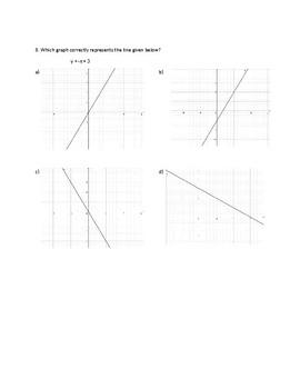 Algebra 1 Keystone - Module 2 - Coordinate Geometry Pre-Assessment