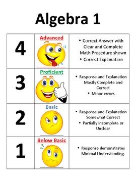 Algebra 1 Keystone Open Response Rubric
