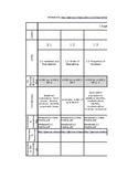 Algebra 1 Lesson Plan LA Student Standard