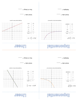 Algebra 1 Linear Exponential Foldable