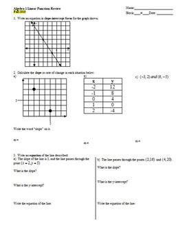 Algebra 1 Linear Functions Review Fall 2010 (Editable)