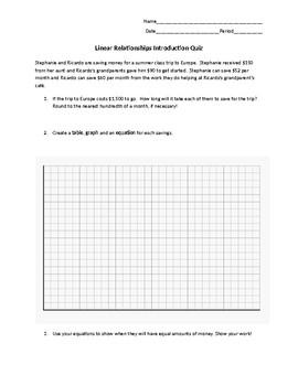 Algebra 1 - Linear Relationships Introduction Quiz