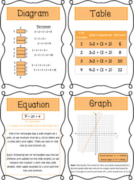 Linear Equations Graphs Tables and Story Problems