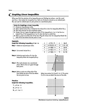 Algebra 1: Lines and the Coordinate Plane