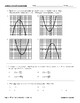 Algebra 1 MAAP Practice Items