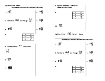 Algebra 1 Matching Review Activity