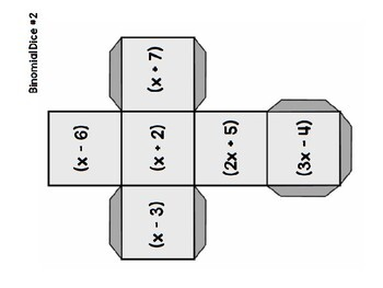 Algebra 1 - Multiplying Polynomials Binomials, Trinomials Dice Game - Task Cards