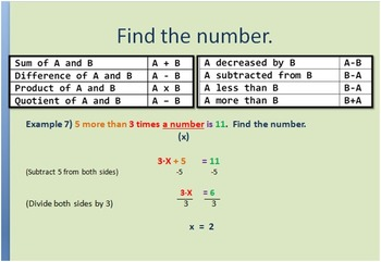Algebra 1 Number problems Complete slide shows, Worksheet