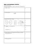 Algebra 1 Parent Functions