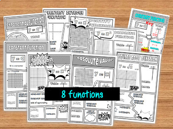 Algebra 1 Parent Functions Graphic Organizers Doodle Pages