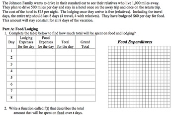 Algebra 1 - Performance Task - Budgetting Vacation - Common Core