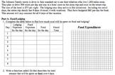 Algebra 1 - Performance Task - Budgetting Vacation - Common Core