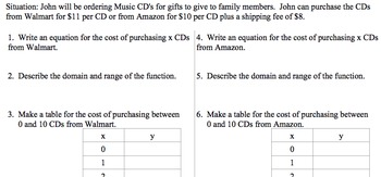Algebra 1 Performance Task - Buying CDs Project - Common Core