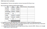 Algebra 1 Performance Task on Summer Job Math (Common Core – 6 pages)