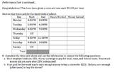 Algebra 1 Performance Task on Summer Job Math (Common Core