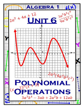 Algebra 1 - Polynomial Operations Complete Unit