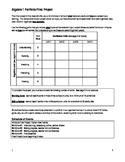 Algebra 1 Portfolio Final Project