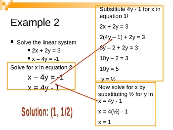 Algebra 1 PowerPoints - Solving Systems of Equations