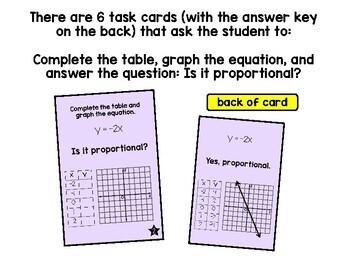 Algebra 1 - Proportional and Nonproportional Relationships Task Cards - Set of 2
