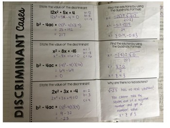 Algebra 1 - Quadratic Formula - Finding the Discriminant - Foldable