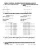 Algebra 1 Quadratics/Quadratic Regression Review Worksheets (3 versions)