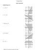 Algebra 1 Quiz: Graphing Linear Inequalities
