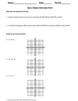 Algebra 1 Quiz: Slope Intercept Form