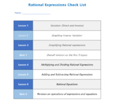 Algebra 1 Rational Expressions and Equations