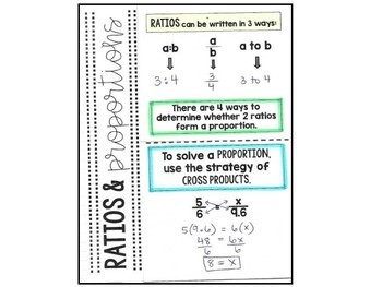 Algebra 1 - Ratios and Proportions Foldable