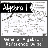 Algebra 1 Reference Guide | Handwritten Notes + BLANK VERSION
