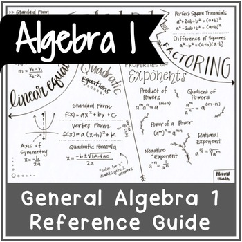 Algebra 1 Reference Guide | Handwritten Notes + BLANK VERSION