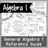 Algebra 1 Reference Guide   Handwritten Notes + BLANK VERSION