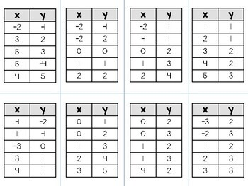 Algebra 1 - Relations: Table, Mapping, Graph, Domain, Range Task Cards  Matching