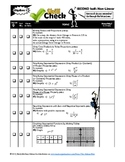 Algebra 1 Review Checklist Part 2: NonLinear