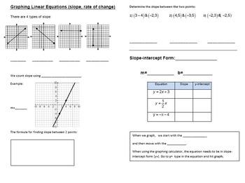 Algebra 1 SOL Review Book