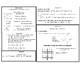 Algebra 1 SOL Study Guide