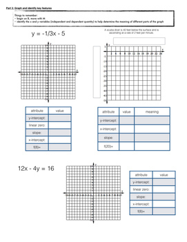 Algebra 1 STAAR Review #2: Graphing Linear Equations and Inequalities