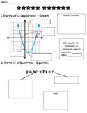 Algebra 1 STAAR Review - All things Quadratics