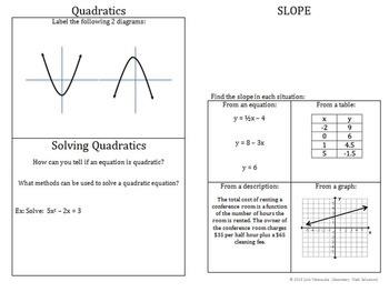Algebra 1 STAAR Review Booklet (TEKS Aligned)