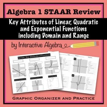 Algebra 1 STAAR Review Key Attributes of Functions ...