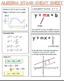 Algebra 1 STAAR Test Cheat Sheet