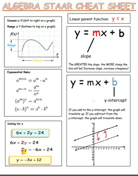 Algebra 1 STAAR Test Cheat Sheet by Marissa Mascorro | TpT